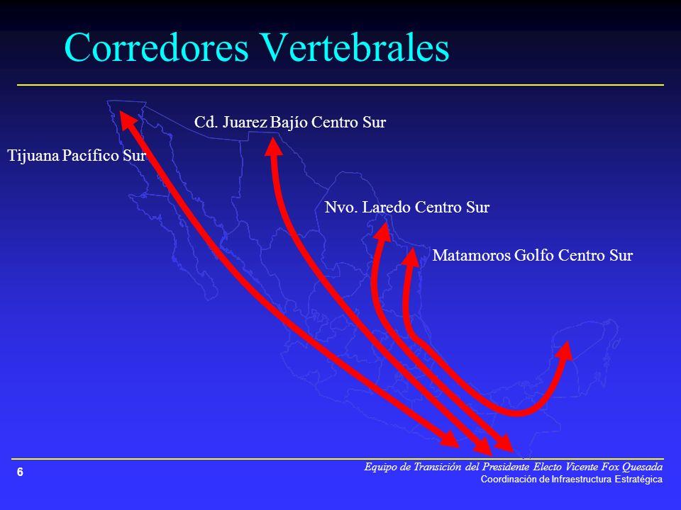 Equipo de Transición del Presidente Electo Vicente Fox Quesada Coordinación de Infraestructura Estratégica 6 Corredores Vertebrales Tijuana Pacífico Sur Cd.