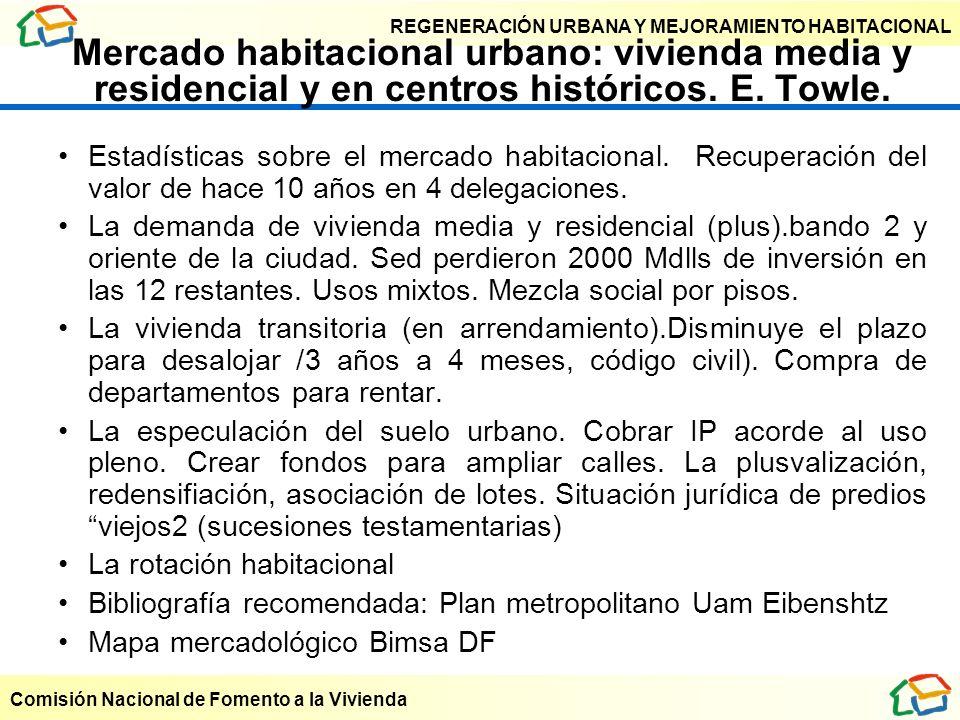 REGENERACIÓN URBANA Y MEJORAMIENTO HABITACIONAL Comisión Nacional de Fomento a la Vivienda Mercado habitacional urbano: vivienda media y residencial y