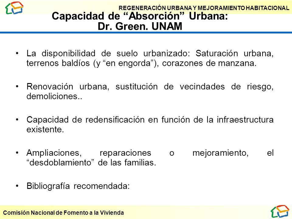 REGENERACIÓN URBANA Y MEJORAMIENTO HABITACIONAL Comisión Nacional de Fomento a la Vivienda Capacidad de Absorción Urbana: Dr. Green. UNAM La disponibi