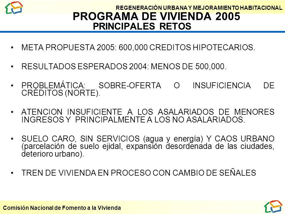 REGENERACIÓN URBANA Y MEJORAMIENTO HABITACIONAL Comisión Nacional de Fomento a la Vivienda PROGRAMA DE VIVIENDA 2005 PRINCIPALES RETOS META PROPUESTA