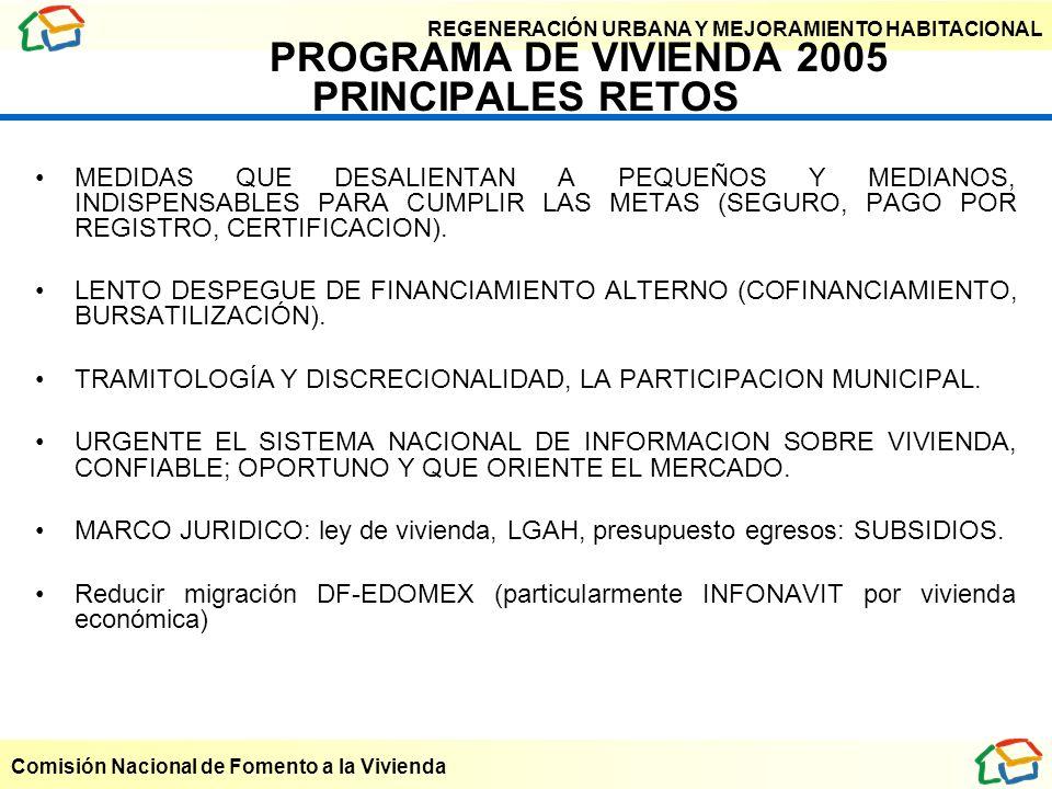 REGENERACIÓN URBANA Y MEJORAMIENTO HABITACIONAL Comisión Nacional de Fomento a la Vivienda PROGRAMA DE VIVIENDA 2005 PRINCIPALES RETOS MEDIDAS QUE DES