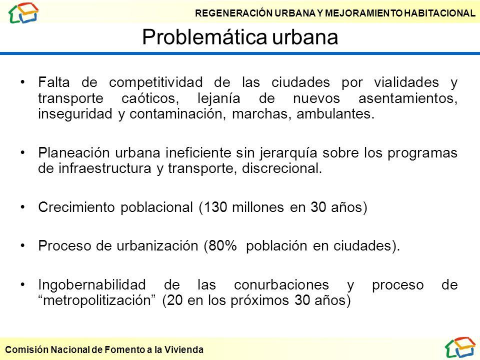 REGENERACIÓN URBANA Y MEJORAMIENTO HABITACIONAL Comisión Nacional de Fomento a la Vivienda Problemática urbana Falta de competitividad de las ciudades