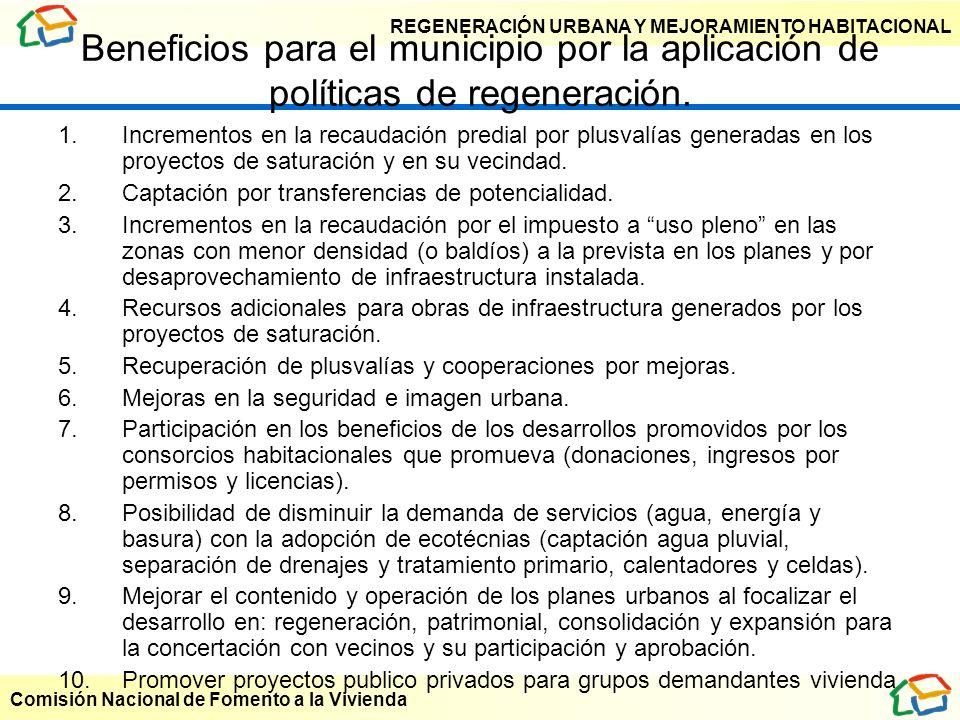 REGENERACIÓN URBANA Y MEJORAMIENTO HABITACIONAL Comisión Nacional de Fomento a la Vivienda Beneficios para el municipio por la aplicación de políticas