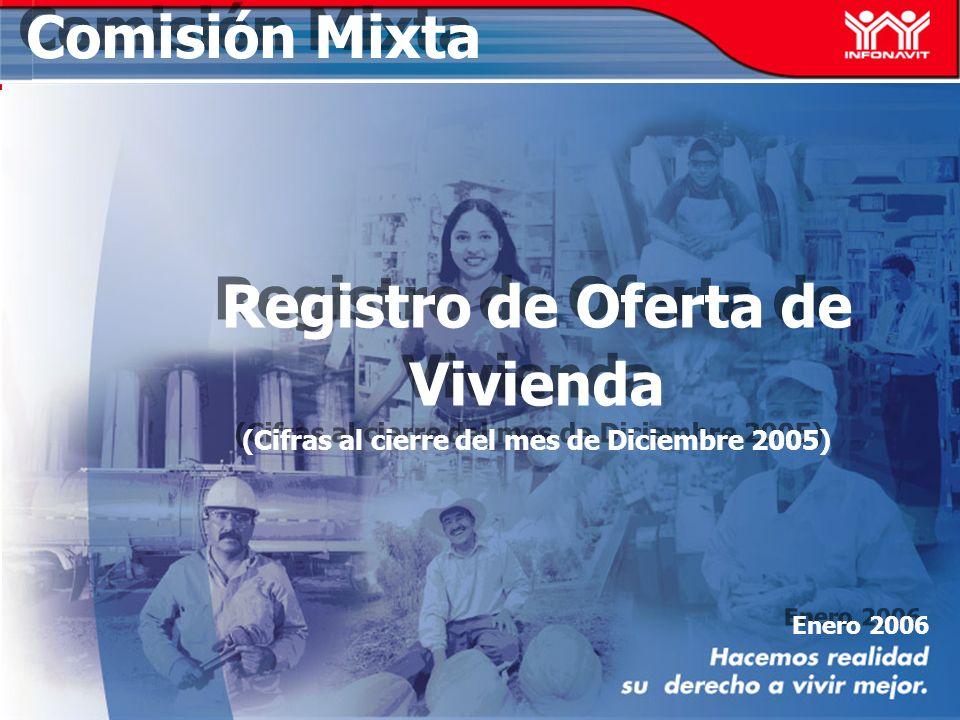 Enero 2006 Comisión Mixta Registro de Oferta de Vivienda (Cifras al cierre del mes de Diciembre 2005) Registro de Oferta de Vivienda (Cifras al cierre