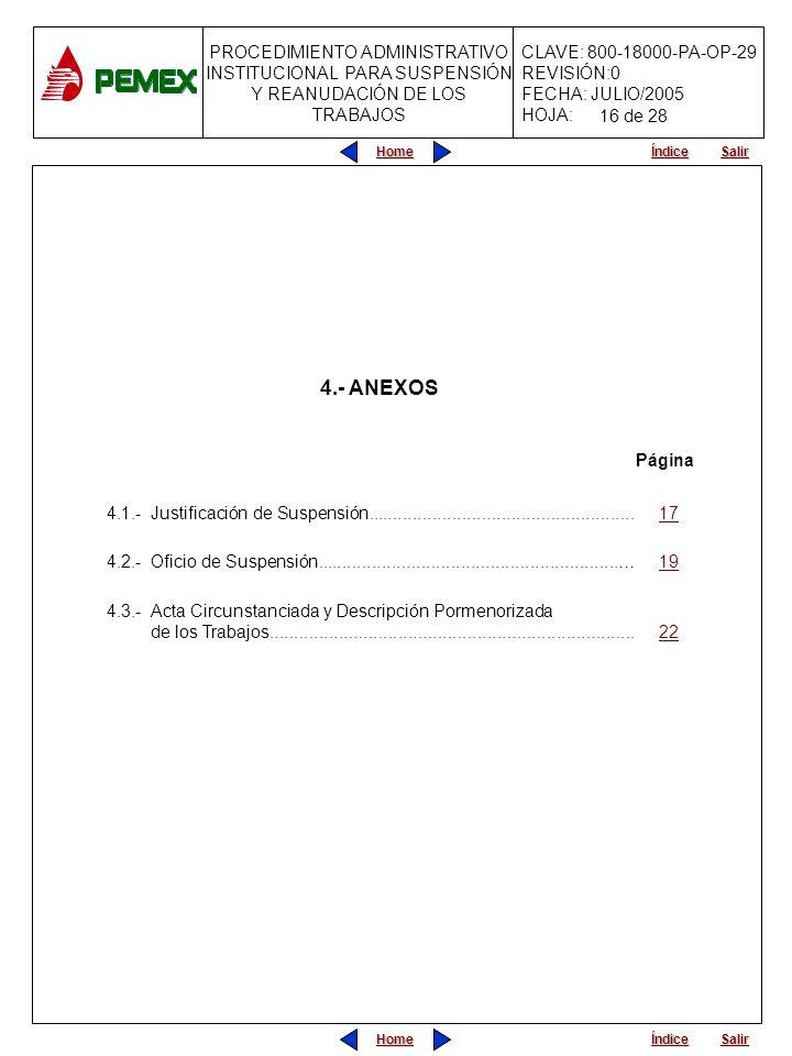 PROCEDIMIENTO ADMINISTRATIVO INSTITUCIONAL PARA SUSPENSIÓN Y REANUDACIÓN DE LOS TRABAJOS CLAVE: 800-18000-PA-OP-29 REVISIÓN:0 FECHA: JULIO/2005 HOJA: Home Salir Índice Home Salir Índice 4.- ANEXOS 4.1.- Justificación de Suspensión......................................................1717 4.2.- Oficio de Suspensión.............................................................…1919 4.3.- Acta Circunstanciada y Descripción Pormenorizada de los Trabajos..........................................................................2222 Página 16 de 28