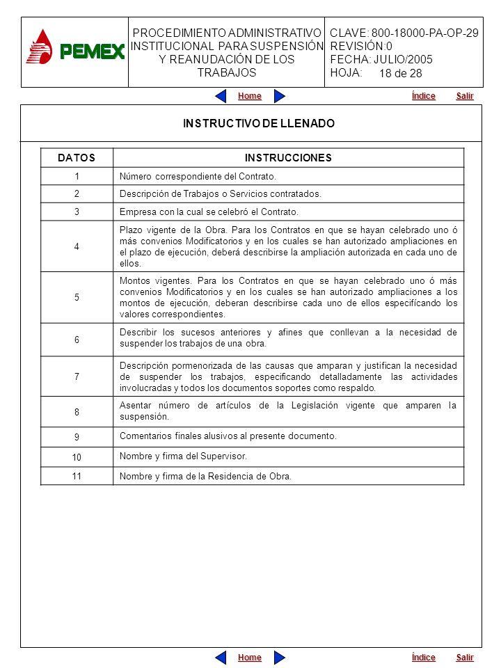 PROCEDIMIENTO ADMINISTRATIVO INSTITUCIONAL PARA SUSPENSIÓN Y REANUDACIÓN DE LOS TRABAJOS CLAVE: 800-18000-PA-OP-29 REVISIÓN:0 FECHA: JULIO/2005 HOJA: