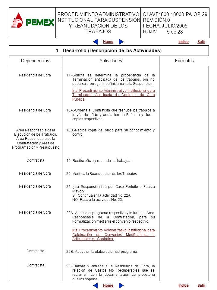 PROCEDIMIENTO ADMINISTRATIVO INSTITUCIONAL PARA SUSPENSIÓN Y REANUDACIÓN DE LOS TRABAJOS CLAVE: 800-18000-PA-OP-29 REVISIÓN:0 FECHA: JULIO/2005 HOJA: Home Salir Índice Home Salir Índice 17.-Solicita se determine la procedencia de la Terminación anticipada de los trabajos, por no poderse prorrogar indefinidamente la Suspensión.