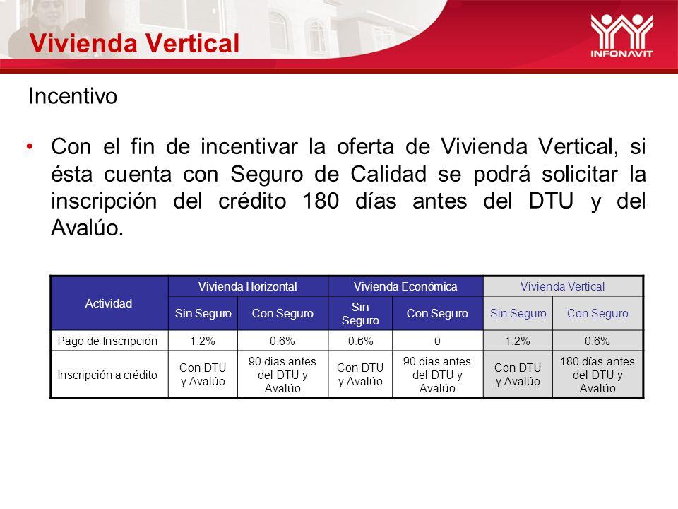Vivienda Vertical Con el fin de incentivar la oferta de Vivienda Vertical, si ésta cuenta con Seguro de Calidad se podrá solicitar la inscripción del crédito 180 días antes del DTU y del Avalúo.