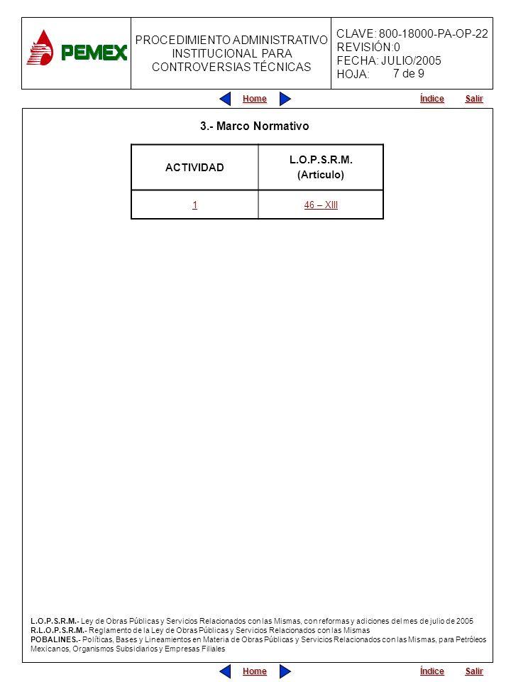 PROCEDIMIENTO ADMINISTRATIVO INSTITUCIONAL PARA CONTROVERSIAS TÉCNICAS CLAVE: 800-18000-PA-OP-22 REVISIÓN:0 FECHA: JULIO/2005 HOJA: Home Salir Índice Home Salir Índice ACTIVIDAD L.O.P.S.R.M.