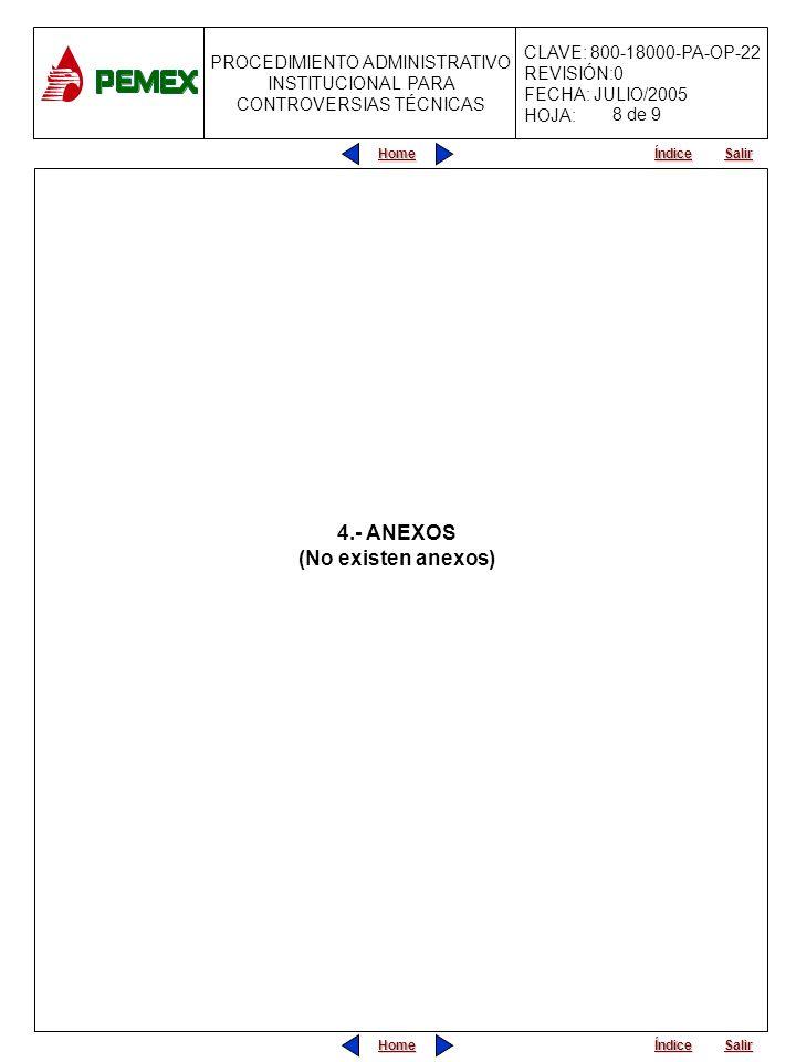 PROCEDIMIENTO ADMINISTRATIVO INSTITUCIONAL PARA CONTROVERSIAS TÉCNICAS CLAVE: 800-18000-PA-OP-22 REVISIÓN:0 FECHA: JULIO/2005 HOJA: Home Salir Índice Home Salir Índice 8 de 9 4.- ANEXOS (No existen anexos)