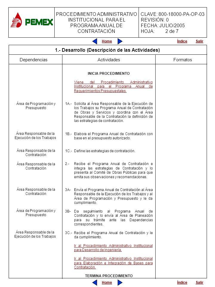 PROCEDIMIENTO ADMINISTRATIVO PARA PLANEACIÓN DE OBRAS Y SERVICIOS CLAVE: 800-18000-PA-OP-05 REVISIÓN: 0 FECHA: JULIO/2005 HOJA: CLAVE: 800-18000-PA-OP-03 REVISIÓN: 0 FECHA: JULIO/2005 HOJA: PROCEDIMIENTO ADMINISTRATIVO INSTITUCIONAL PARA EL PROGRAMA ANUAL DE CONTRATACIÓN Home Salir Índice Home Salir Índice 11 1A Actividades Formatos INICIA PROCEDIMIENTO Viene del Procedimiento Adminis- trativo Institucional para el Programa Anual de Requerimientos Presupuestales.