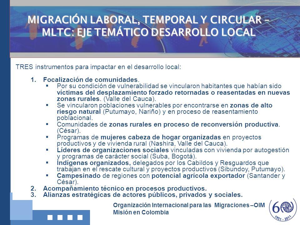 Organización Internacional para las Migraciones –OIM Misión en Colombia TRES instrumentos para impactar en el desarrollo local: 1.Focalización de comu