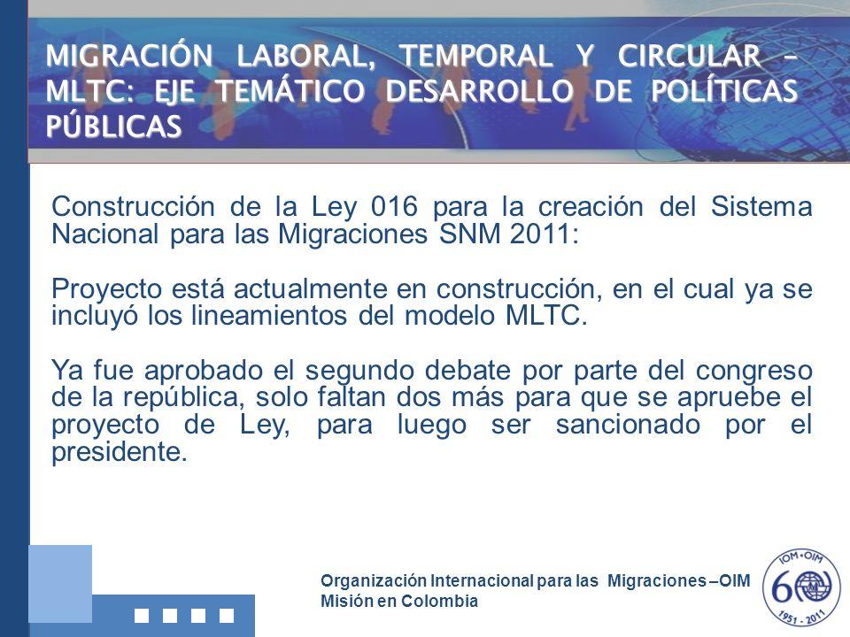 Organización Internacional para las Migraciones –OIM Misión en Colombia Construcción de la Ley 016 para la creación del Sistema Nacional para las Migr