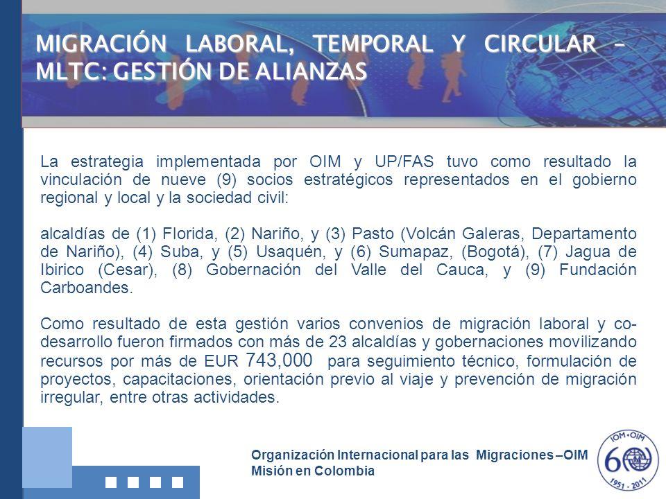 Organización Internacional para las Migraciones –OIM Misión en Colombia La estrategia implementada por OIM y UP/FAS tuvo como resultado la vinculación