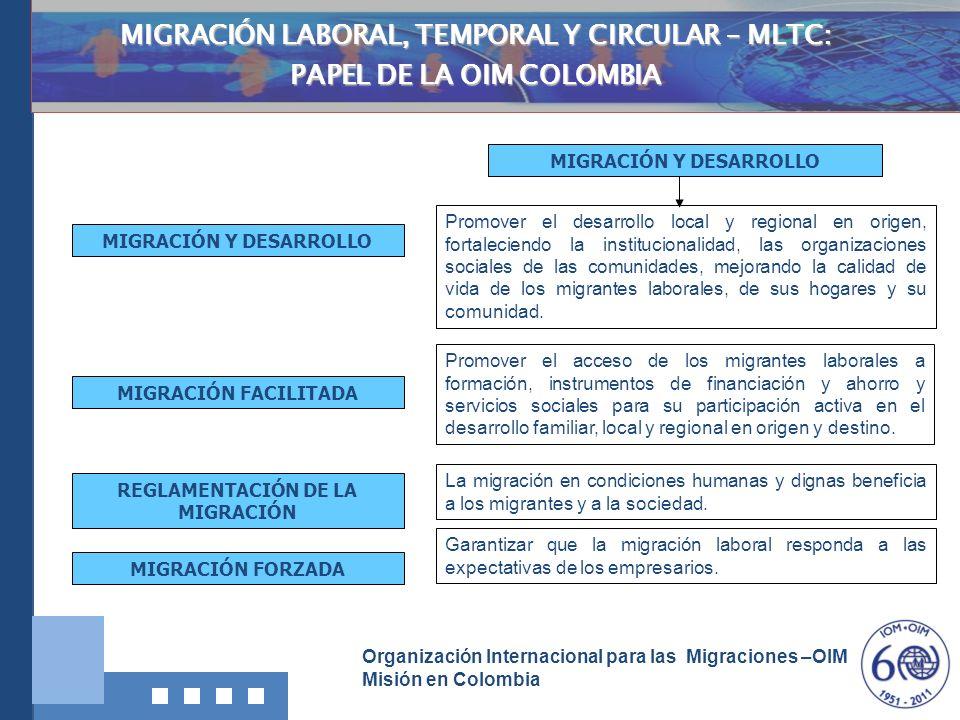 Organización Internacional para las Migraciones –OIM Misión en Colombia MIGRACIÓN LABORAL, TEMPORAL Y CIRCULAR – MLTC: PAPEL DE LA OIM COLOMBIA Promov