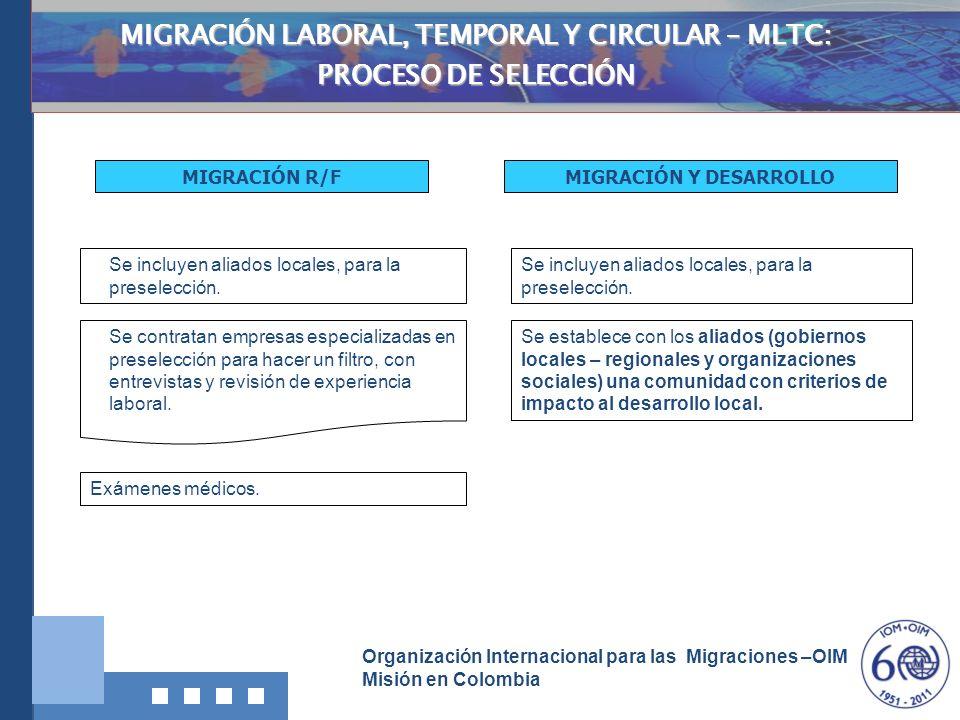 Organización Internacional para las Migraciones –OIM Misión en Colombia MIGRACIÓN LABORAL, TEMPORAL Y CIRCULAR – MLTC: PROCESO DE SELECCIÓN Se incluye