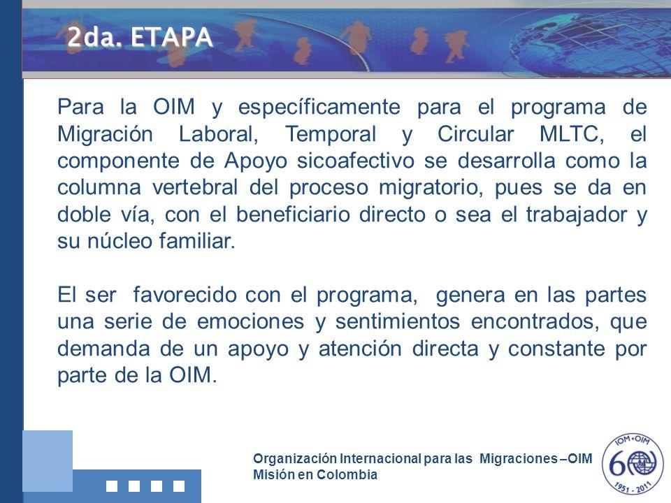 Organización Internacional para las Migraciones –OIM Misión en Colombia 2da. ETAPA Para la OIM y específicamente para el programa de Migración Laboral