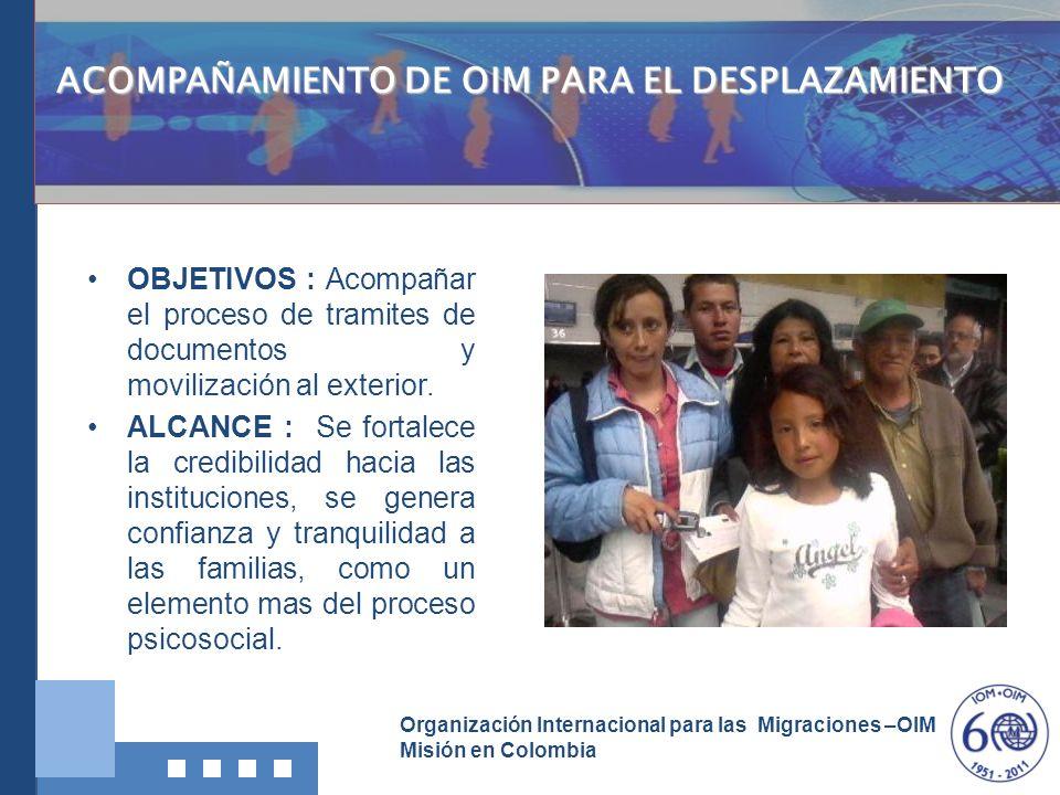 Organización Internacional para las Migraciones –OIM Misión en Colombia ACOMPAÑAMIENTO DE OIM PARA EL DESPLAZAMIENTO OBJETIVOS : Acompañar el proceso
