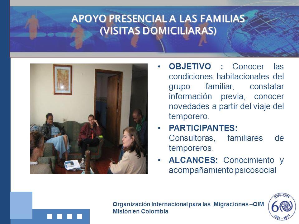 Organización Internacional para las Migraciones –OIM Misión en Colombia OBJETIVO : Conocer las condiciones habitacionales del grupo familiar, constata