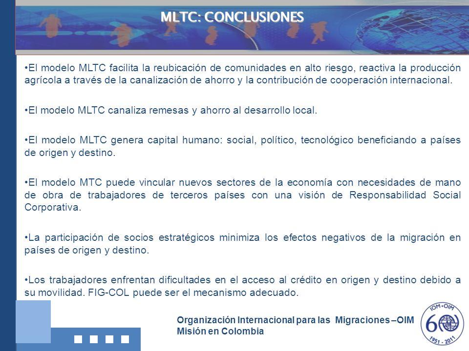 Organización Internacional para las Migraciones –OIM Misión en Colombia MLTC: CONCLUSIONES El modelo MLTC facilita la reubicación de comunidades en al