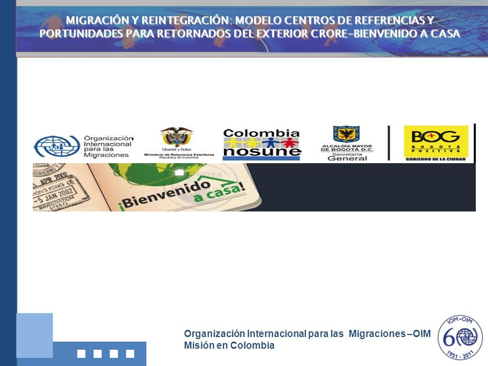 Organización Internacional para las Migraciones –OIM Misión en Colombia MIGRACIÓN Y REINTEGRACIÓN: MODELO CENTROS DE REFERENCIAS Y PORTUNIDADES PARA R