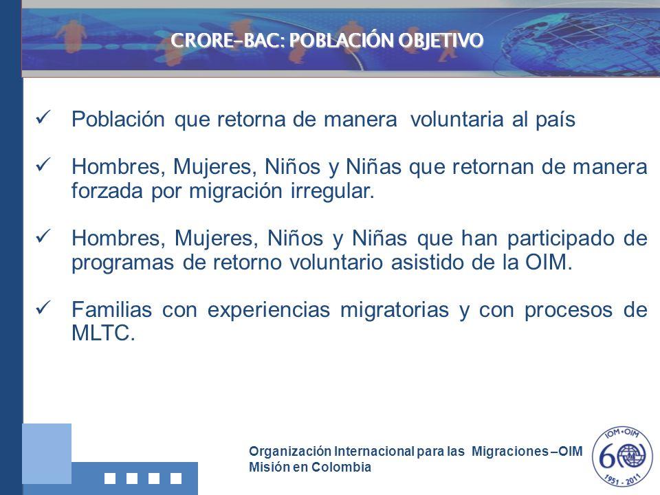 Organización Internacional para las Migraciones –OIM Misión en Colombia CRORE-BAC: POBLACIÓN OBJETIVO Población que retorna de manera voluntaria al pa