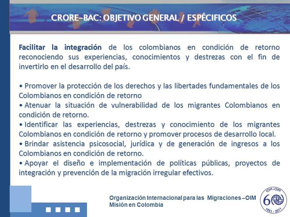 Organización Internacional para las Migraciones –OIM Misión en Colombia Facilitar la integraciónde los colombianos en condición de retorno reconociend