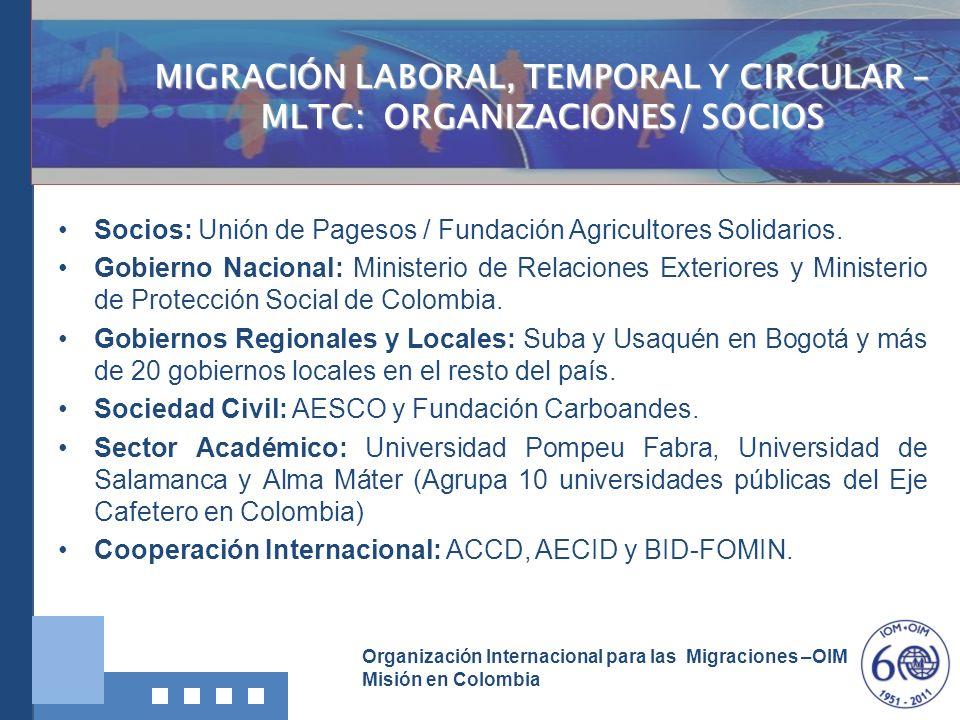 Organización Internacional para las Migraciones –OIM Misión en Colombia Socios: Unión de Pagesos / Fundación Agricultores Solidarios. Gobierno Naciona