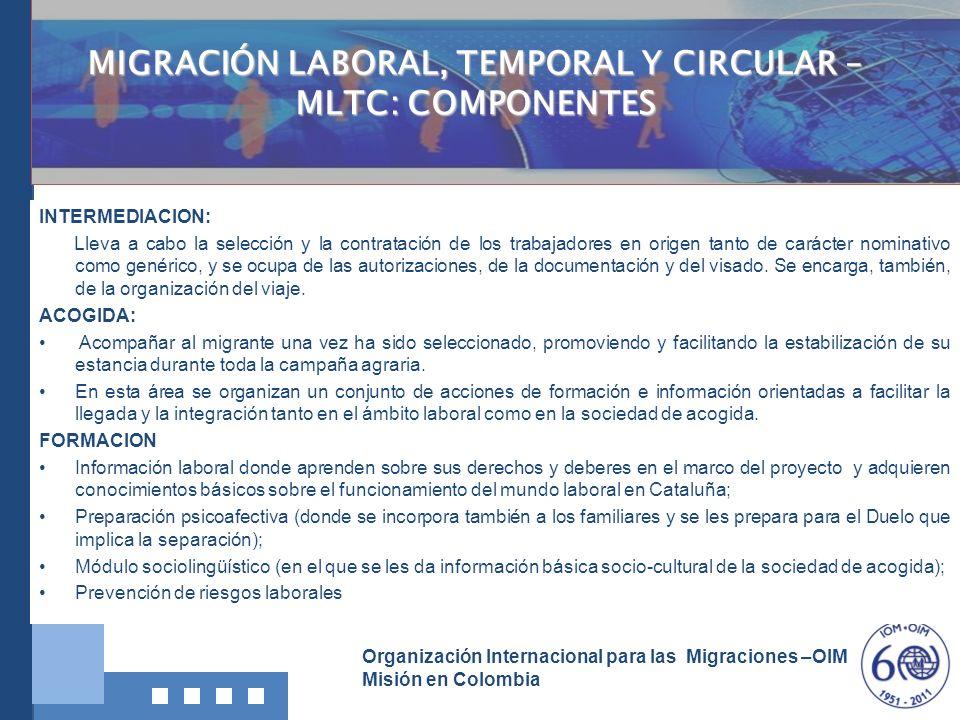 Organización Internacional para las Migraciones –OIM Misión en Colombia INTERMEDIACION: Lleva a cabo la selección y la contratación de los trabajadore