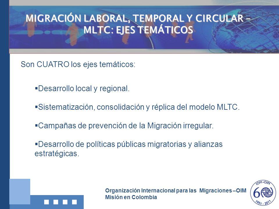 Organización Internacional para las Migraciones –OIM Misión en Colombia Son CUATRO los ejes temáticos: Desarrollo local y regional. Sistematización, c