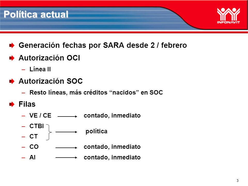 3 Generación fechas por SARA desde 2 / febrero Autorización OCI –Línea II Autorización SOC –Resto líneas, más créditos nacidos en SOC Filas –VE / CE contado, inmediato –CTBI –CT –COcontado, inmediato –AIcontado, inmediato Política actual política