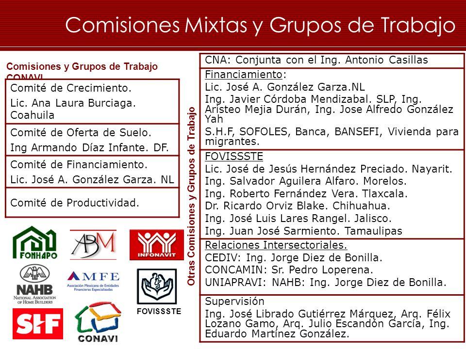 Comisiones y Grupos de Trabajo CONAVI Comité de Crecimiento. Lic. Ana Laura Burciaga. Coahuila Comité de Oferta de Suelo. Ing Armando Díaz Infante. DF