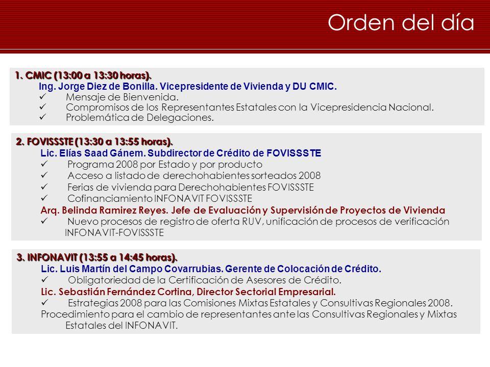 Orden del día 1. CMIC (13:00 a 13:30 horas). Ing. Jorge Diez de Bonilla. Vicepresidente de Vivienda y DU CMIC. Mensaje de Bienvenida. Compromisos de l