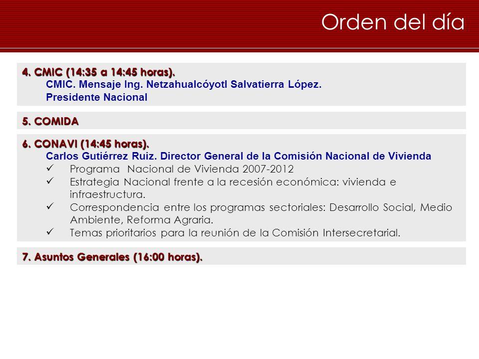 Orden del día 4. CMIC (14:35 a 14:45 horas). CMIC. Mensaje Ing. Netzahualcóyotl Salvatierra López. Presidente Nacional 6. CONAVI (14:45 horas). Carlos