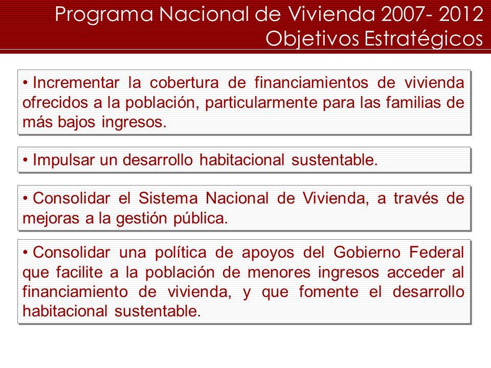 Programa Nacional de Vivienda 2007- 2012 Objetivos Estratégicos Incrementar la cobertura de financiamientos de vivienda ofrecidos a la población, part