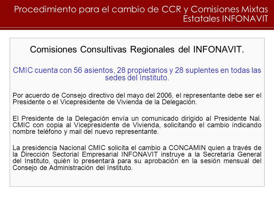 Comisiones Consultivas Regionales del INFONAVIT. CMIC cuenta con 56 asientos, 28 propietarios y 28 suplentes en todas las sedes del Instituto. Por acu