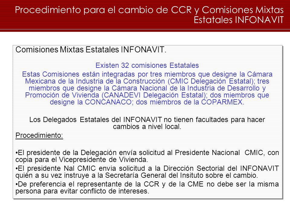 Comisiones Mixtas Estatales INFONAVIT. Existen 32 comisiones Estatales Estas Comisiones están integradas por tres miembros que designe la Cámara Mexic