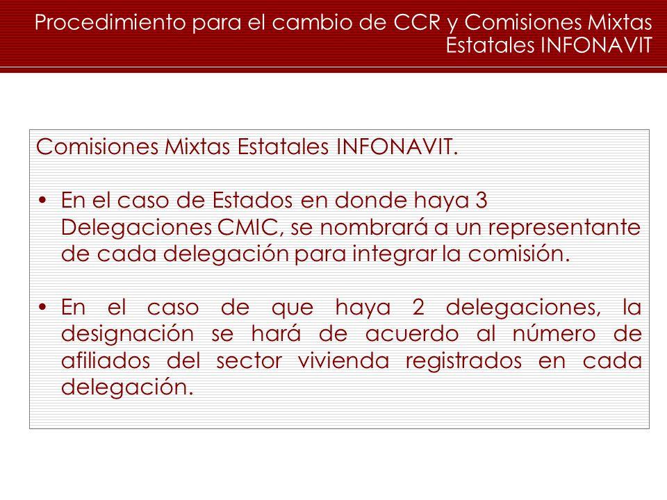 Comisiones Mixtas Estatales INFONAVIT. En el caso de Estados en donde haya 3 Delegaciones CMIC, se nombrará a un representante de cada delegación para