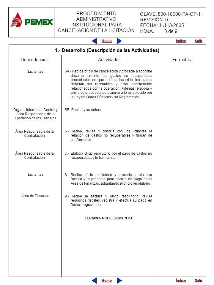 PROCEDIMIENTO ADMINISTRATIVO PARA PLANEACIÓN DE OBRAS Y SERVICIOS CLAVE: 800-18000-PA-OP-11 REVISIÓN: 0 FECHA: JULIO/2005 HOJA: PROCEDIMIENTO ADMINISTRATIVO INSTITUCIONAL PARA CANCELACIÓN DE LA LICITACIÓN Home Salir Índice Home Salir Índice Actividades Área Responsable de la Contratación Área Responsable de la Ejecución de los Trabajos Órgano Interno de Control 2.
