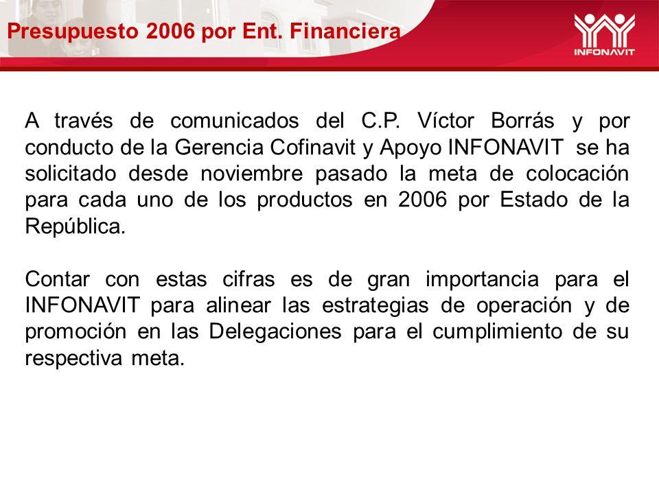 Presupuesto 2006 por Ent. Financiera A través de comunicados del C.P. Víctor Borrás y por conducto de la Gerencia Cofinavit y Apoyo INFONAVIT se ha so