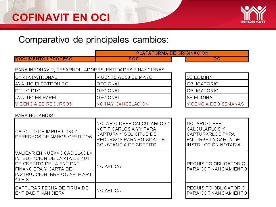 COFINAVIT EN OCI Comparativo de principales cambios: