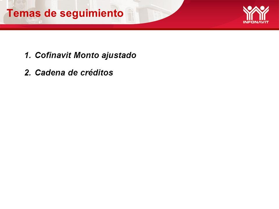 Temas de seguimiento 1.Cofinavit Monto ajustado 2.Cadena de créditos