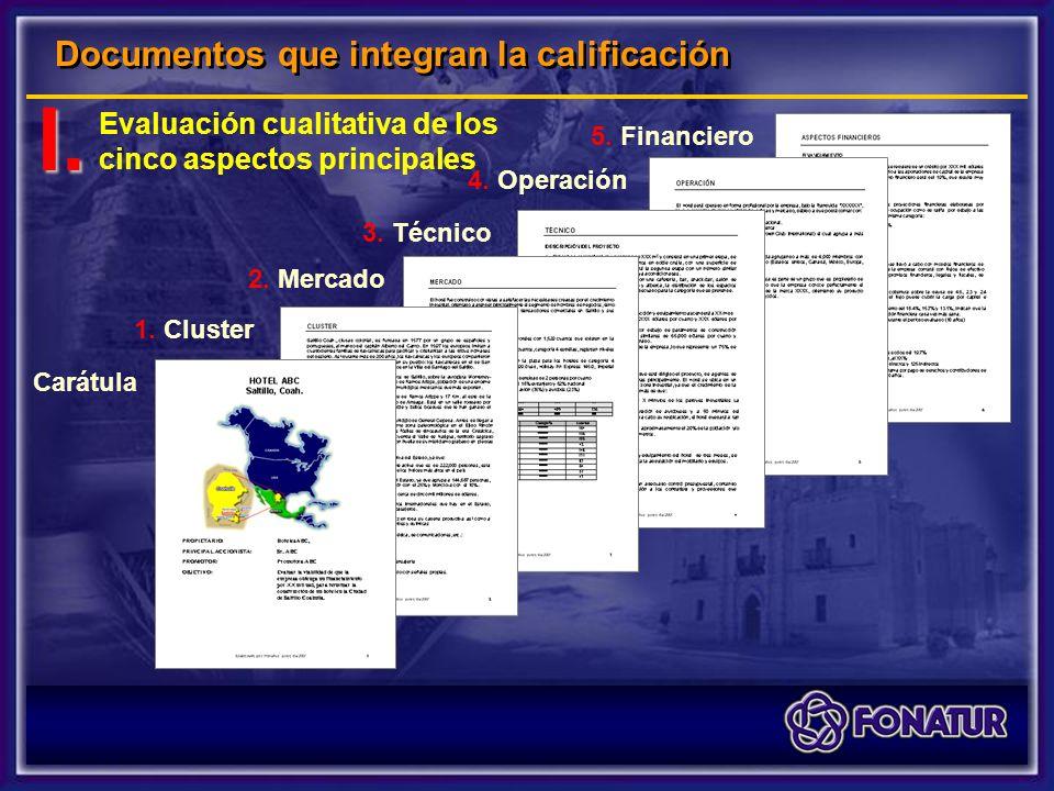 5. Financiero 4. Operación I. Evaluación cualitativa de los cinco aspectos principales 3.