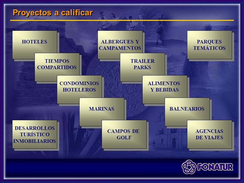 Proyectos a calificar ALBERGUES Y CAMPAMENTOS ALBERGUES Y CAMPAMENTOS TRAILER PARKS TRAILER PARKS ALIMENTOS Y BEBIDAS ALIMENTOS Y BEBIDAS BALNEARIOS AGENCIAS DE VIAJES AGENCIAS DE VIAJES HOTELES TIEMPOS COMPARTIDOS TIEMPOS COMPARTIDOS CONDOMINIOS HOTELEROS CONDOMINIOS HOTELEROS MARINAS CAMPOS DE GOLF CAMPOS DE GOLF DESARROLLOS TURÍSTICO INMOBILIARIOS DESARROLLOS TURÍSTICO INMOBILIARIOS PARQUES TEMÁTICOS PARQUES TEMÁTICOS