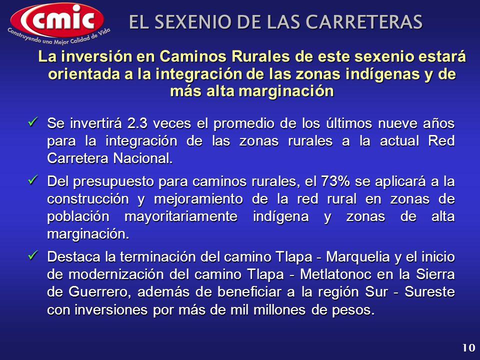 EL SEXENIO DE LAS CARRETERAS 10 La inversión en Caminos Rurales de este sexenio estará orientada a la integración de las zonas indígenas y de más alta