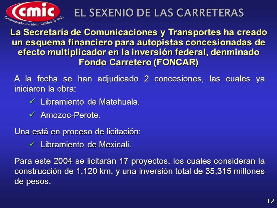 EL SEXENIO DE LAS CARRETERAS 12 A la fecha se han adjudicado 2 concesiones, las cuales ya iniciaron la obra: Libramiento de Matehuala. Libramiento de