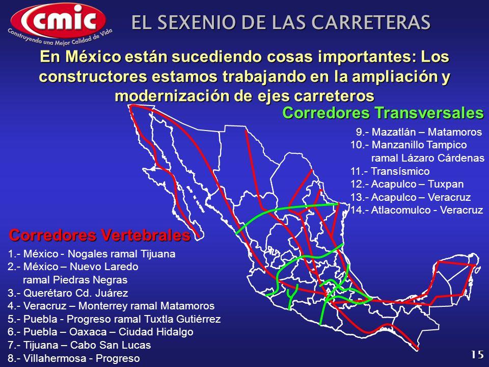 EL SEXENIO DE LAS CARRETERAS 15 Corredores Vertebrales 1.- México - Nogales ramal Tijuana 2.- México – Nuevo Laredo ramal Piedras Negras 3.- Querétaro