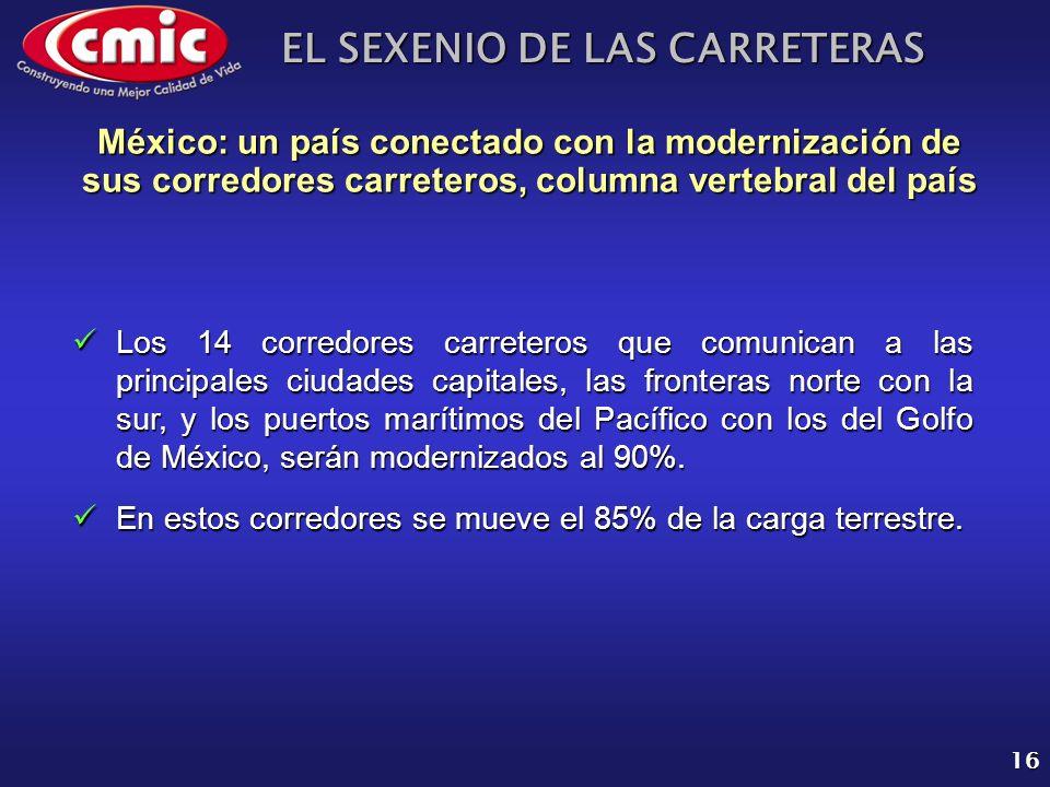 EL SEXENIO DE LAS CARRETERAS 16 México: un país conectado con la modernización de sus corredores carreteros, columna vertebral del país Los 14 corredo