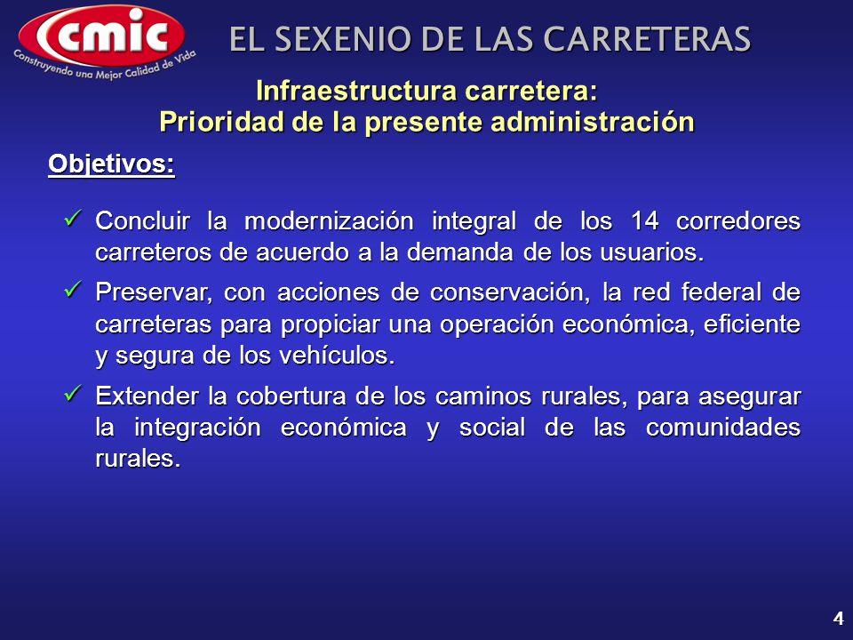 EL SEXENIO DE LAS CARRETERAS 4 Infraestructura carretera: Prioridad de la presente administración Objetivos: Concluir la modernización integral de los