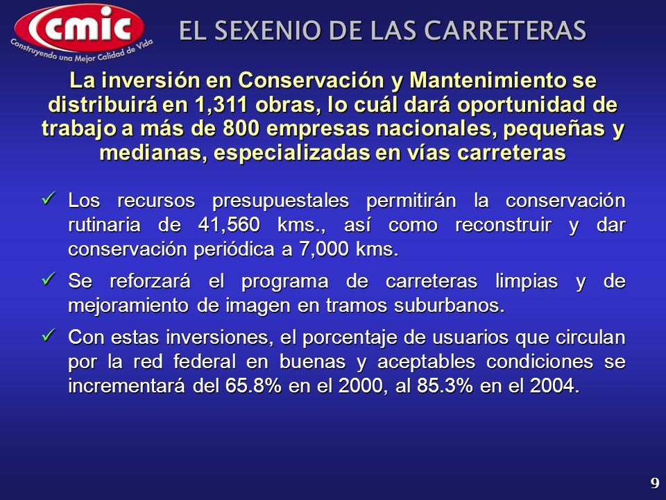 EL SEXENIO DE LAS CARRETERAS 9 La inversión en Conservación y Mantenimiento se distribuirá en 1,311 obras, lo cuál dará oportunidad de trabajo a más d